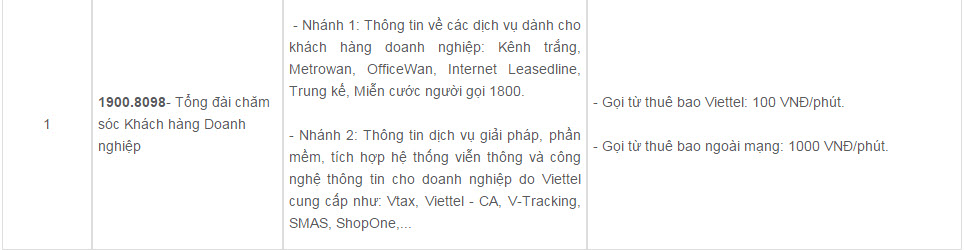 2-tong-dai-ho-tro-ho-tro-dich-vu-danh-cho-khach-hang-viettel.jpg