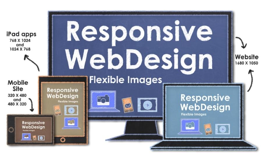 8-thieu-responsive-design.png