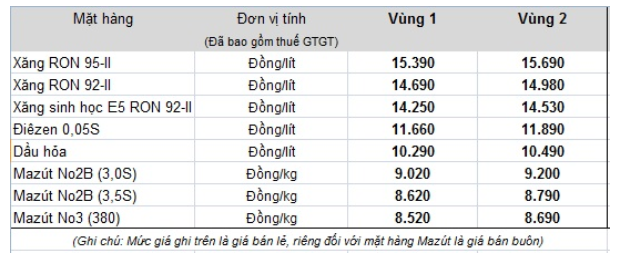 bang-gia-xang-dau-04-08-2016.png