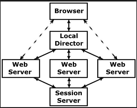 bien-session-trong-php.png