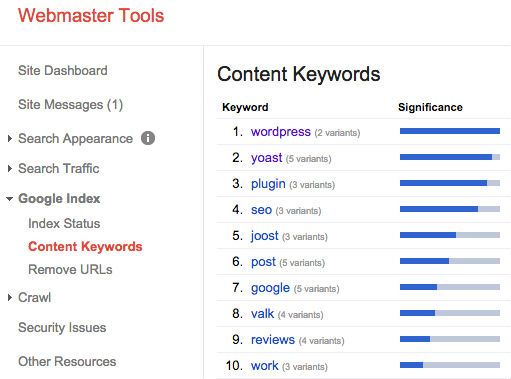 Content keywords.jpg