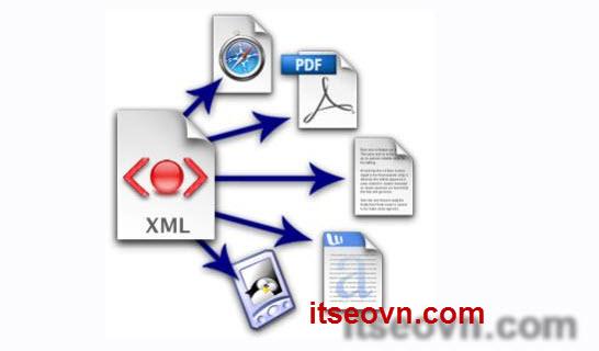 doc-ghi-xoa-sua-file-xml-trong-c#.jpg