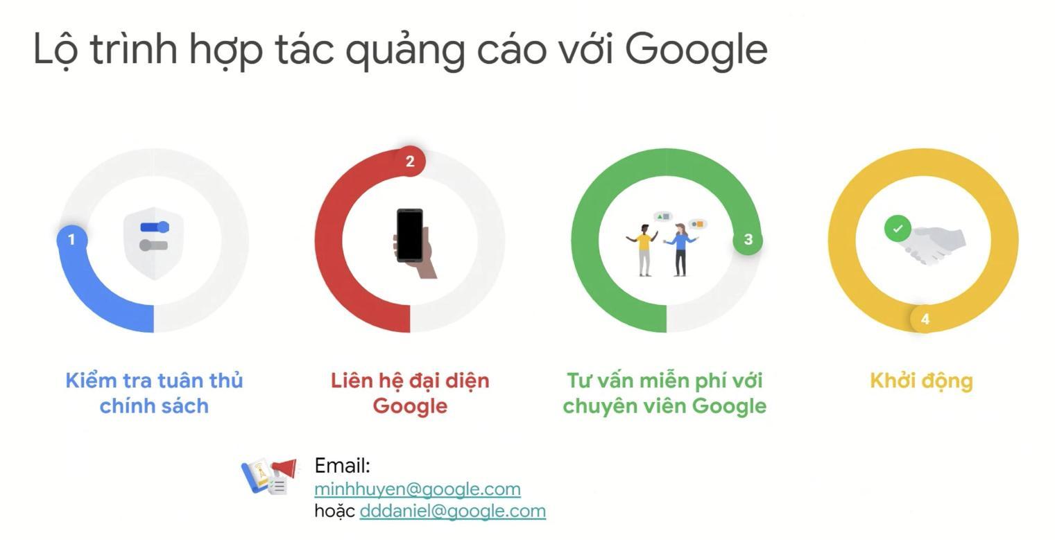 email-lien-he-google-adw-ho-tro-doanh-nghiep.jpg