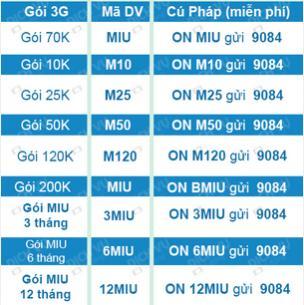 goi-cuoc-3g-mobifone.jpg