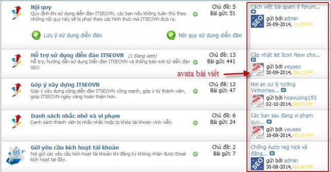 hien-thi-avata-cho-bai-viet-ra-ngoai-forum-home-va-forum-con.jpg
