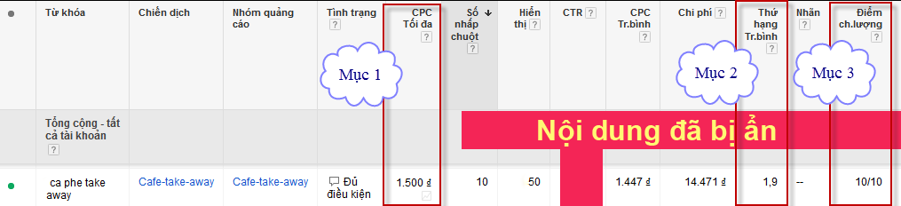 hinh-thuc-the-ve-dau-gia-trong-adwords.png