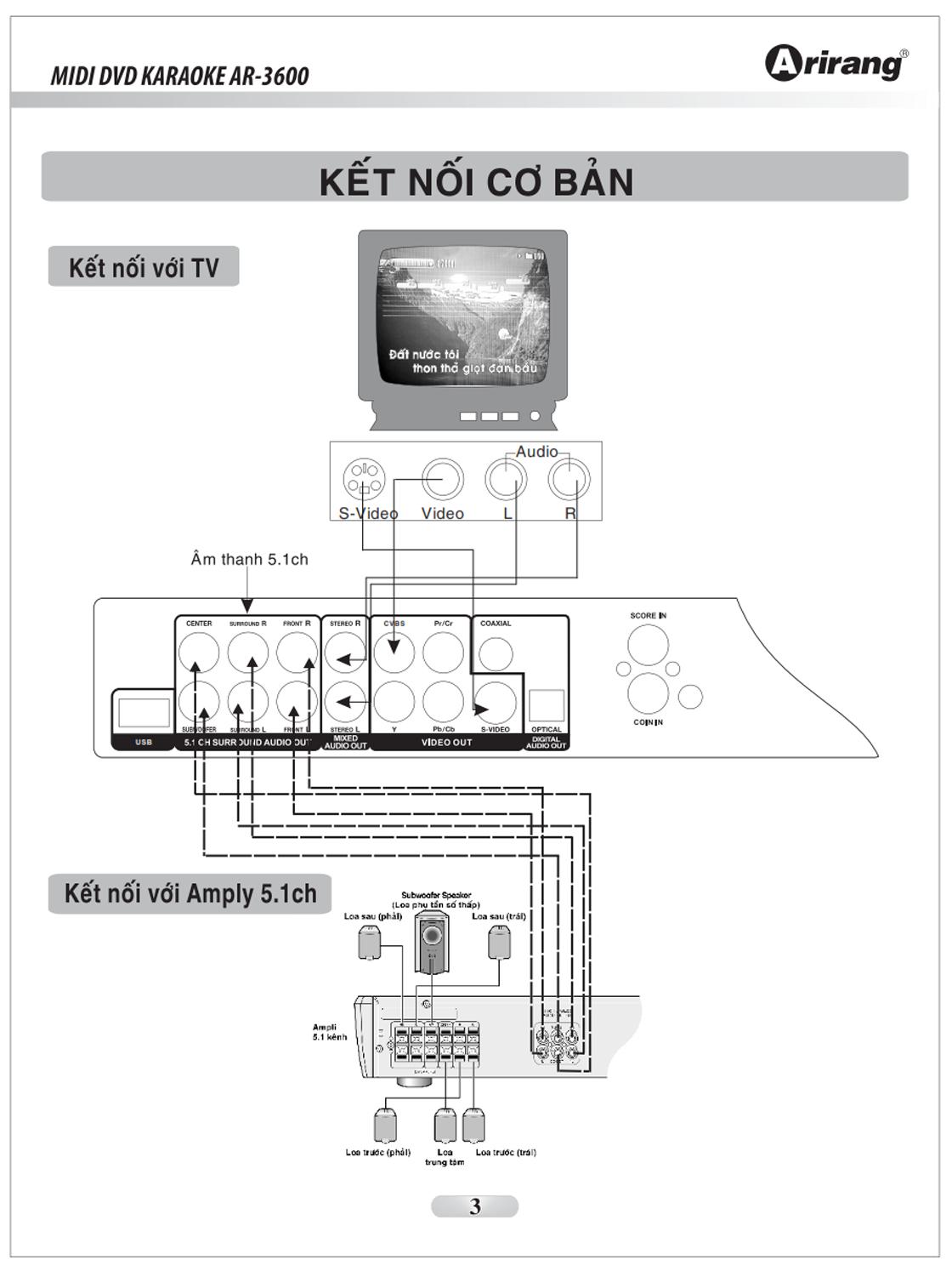 huong-dan-su-dung-amply-karaoke-arirang-AR-3600-vn_004.png