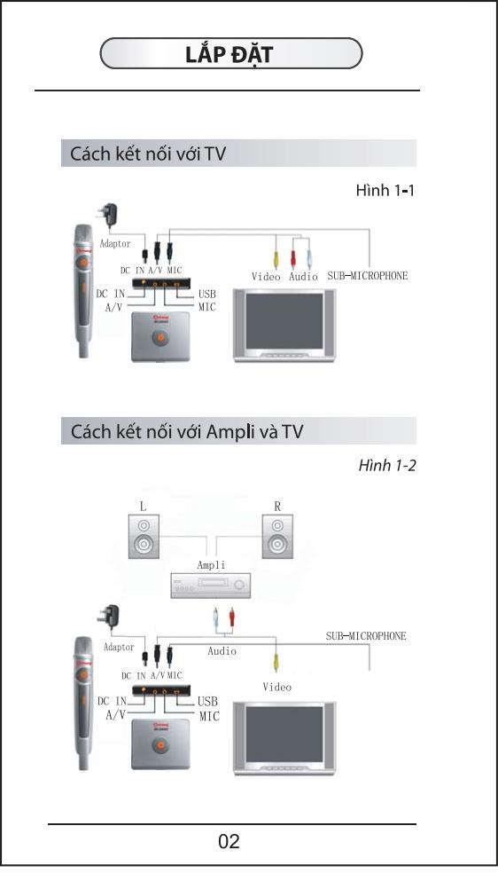 huong-dan-su-dung-karaoke-smart-tv-box-HDSD-mi-3600_003.png