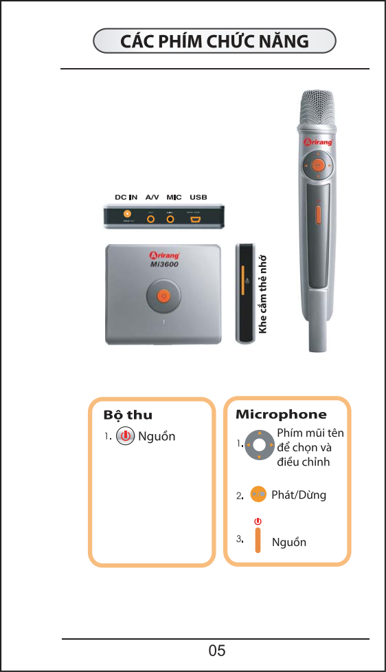 huong-dan-su-dung-karaoke-smart-tv-box-HDSD-mi-3600_006.png