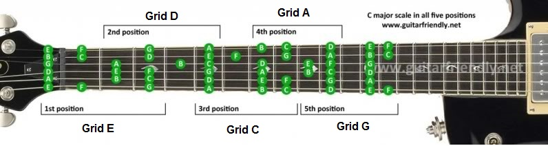 khóa học guitar đệm hát nâng cao ở tphcm 6.jpg