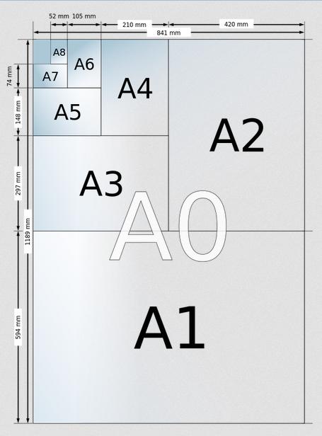 kich-thuoc-cac-kho-giay-a0-a1-a2-a3-a4-a5-a6-a7-a8.png