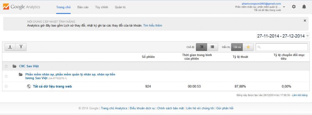 kiem-tra-luong-truy-cap-bang-google-analytics.jpg