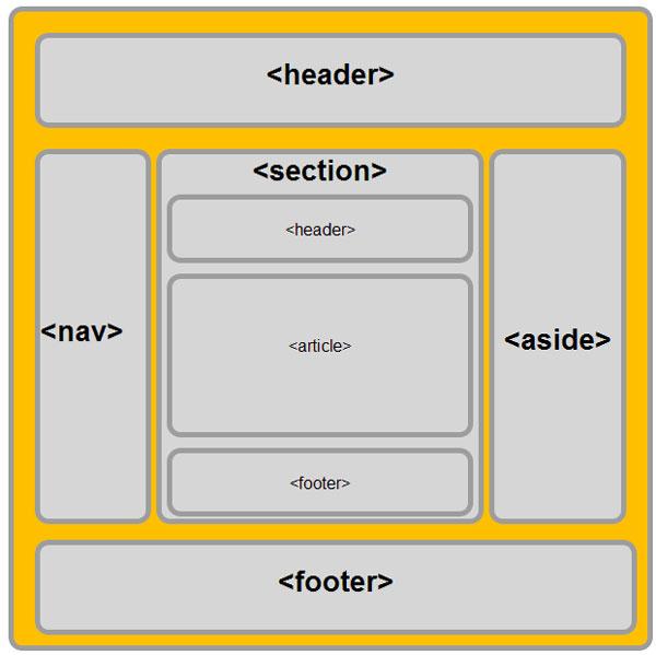 layout-html5-2.jpg