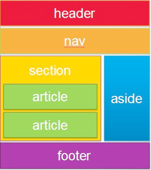 layout-html5-3.jpg