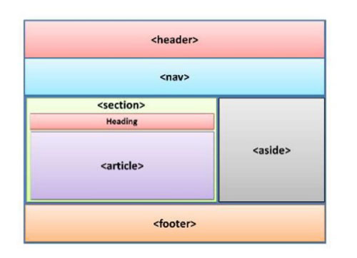 layout-html5-4.jpg