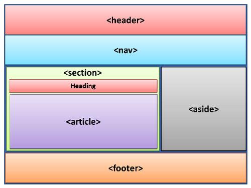 layout-html5-6.jpg