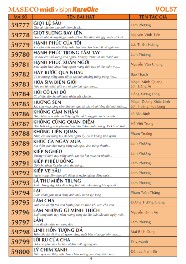 List-Vol-57_004.png