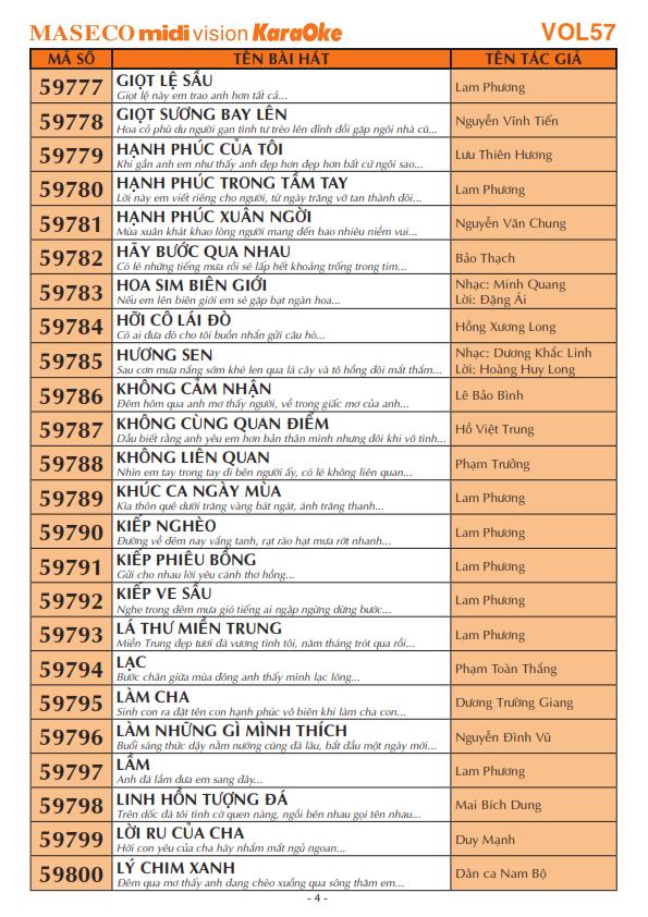 List-Vol-57_004.png