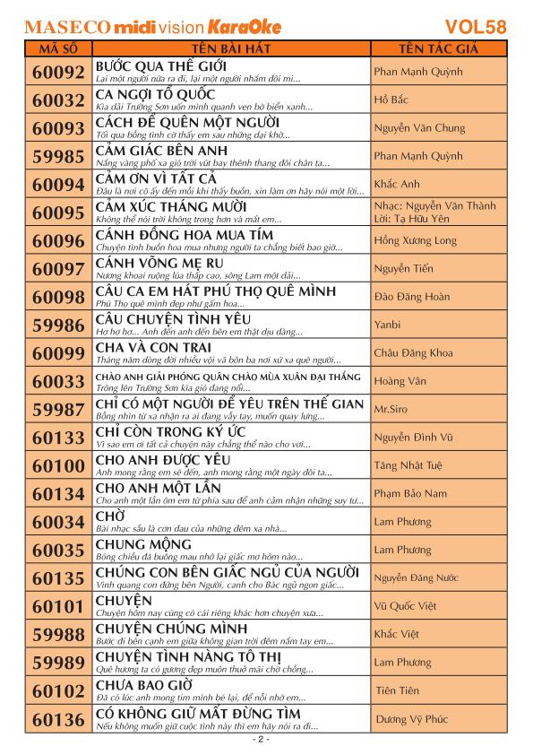 List-Vol-58_002.png