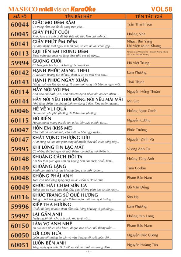 List-Vol-58_004.png