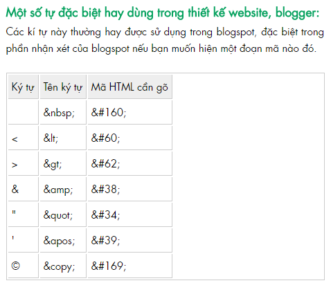 mot-so-ky-tu-dac-biet-trong-html5-h.png