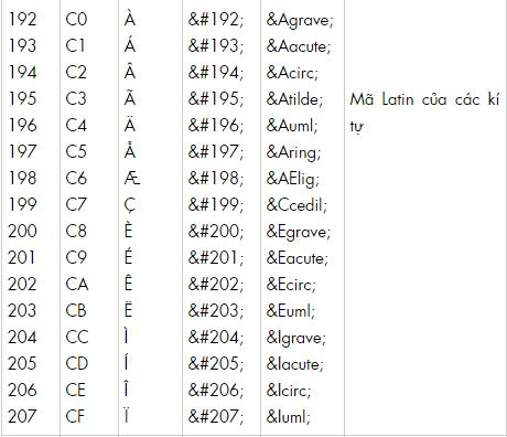 mot-so-ky-tu-dac-biet-trong-html5-h11.png