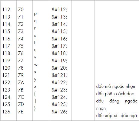 mot-so-ky-tu-dac-biet-trong-html5-h8.png