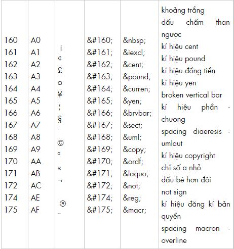mot-so-ky-tu-dac-biet-trong-html5-h9.png