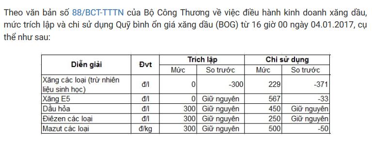 quy-binh-on-xang-dau-moi-nhat-thang-01-nam-2017.png