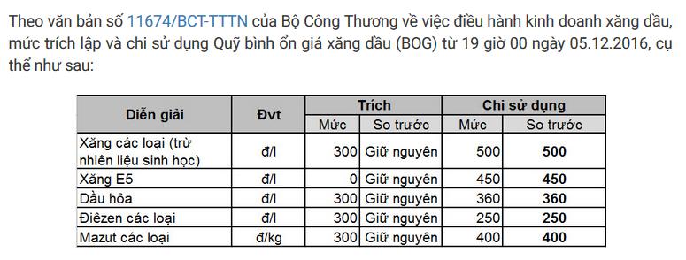 quy-binh-on-xang-dau-thang-12-2016.png
