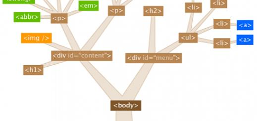 the-dinh-dang-van-ban-trong-html.jpg