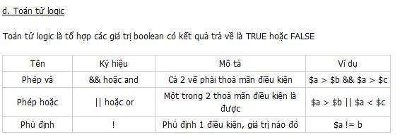 toan-tu-logic-php.png