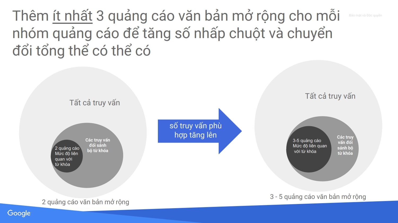 Tối Ưu Hoá Để Tăng Hiệu Suất Quảng Cáo_008.jpg