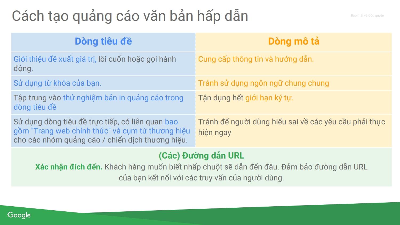 Tối Ưu Hoá Để Tăng Hiệu Suất Quảng Cáo_010.jpg