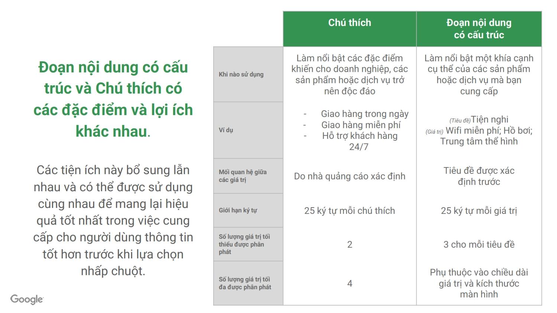 Tối Ưu Hoá Để Tăng Hiệu Suất Quảng Cáo_028.jpg