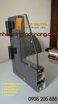 Hà lê Nguyễn