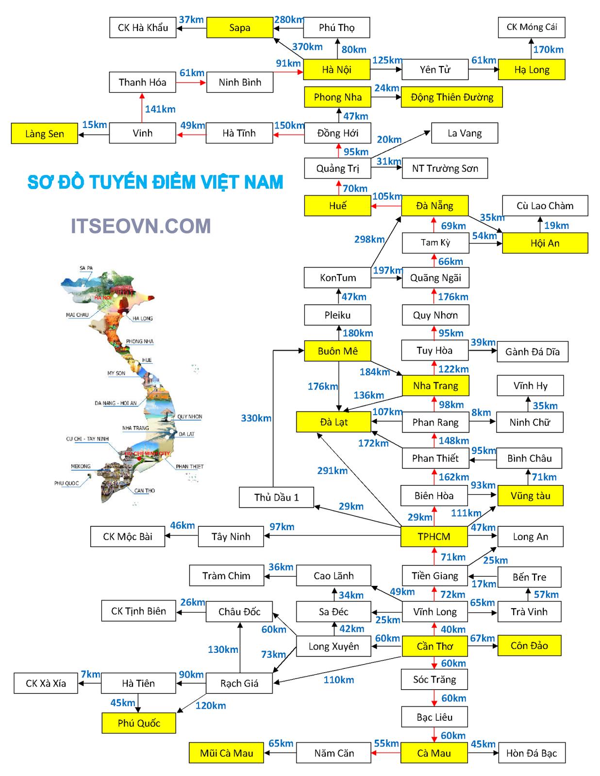 Sơ đồ tuyến, địa điểm, km toàn bộ lãnh thổ Việt Nam