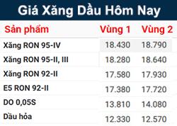 Bảng giá xăng dầu bán lẻ hôm nay mới nhất